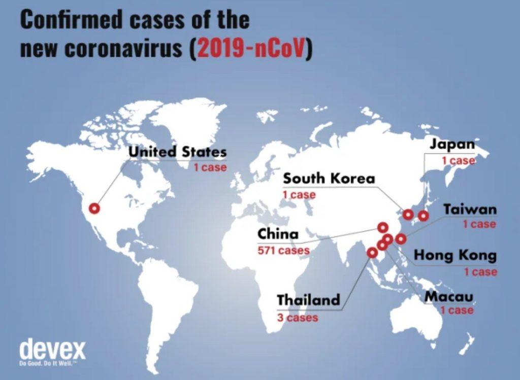 Origin of the new coronavirus 2019-nCoV from China are ...