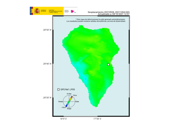Subsidence and deflation in La Palma