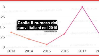 Photo of Crolla il numero dei nuovi italiani nel 2019: Quali sono le cause?