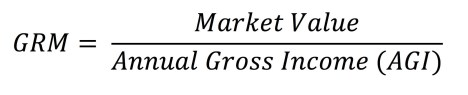 Gross Rent Multiplier (GRM) Formula JPG