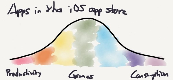 apps-in-app-store