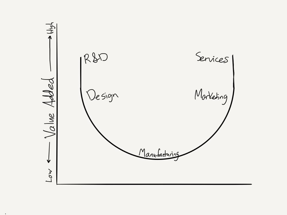 medium resolution of stratechery by ben thompson