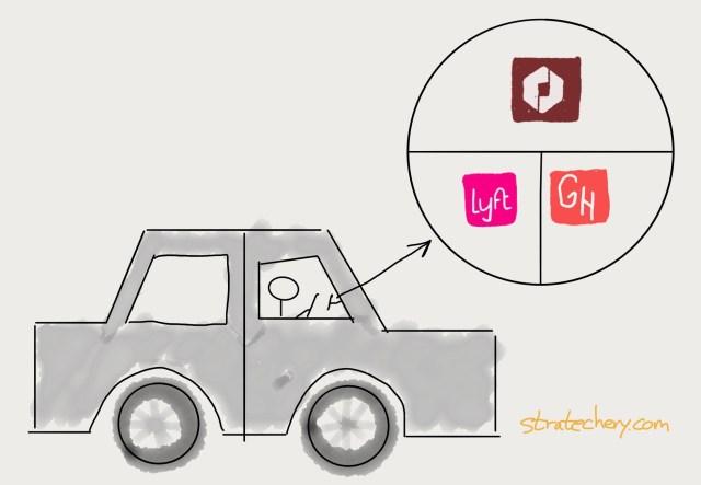 Uber's driver bundle
