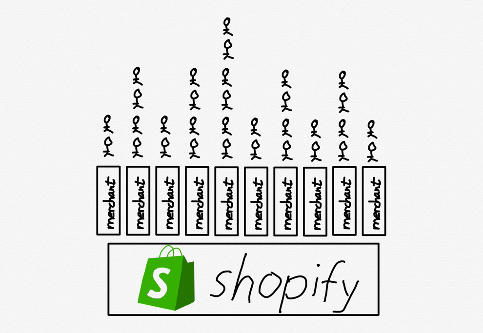 Merchants interact with customers, not Shopify