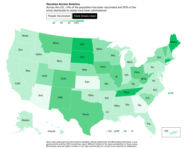 A map of how many vaccines have been distributed in the U.S.