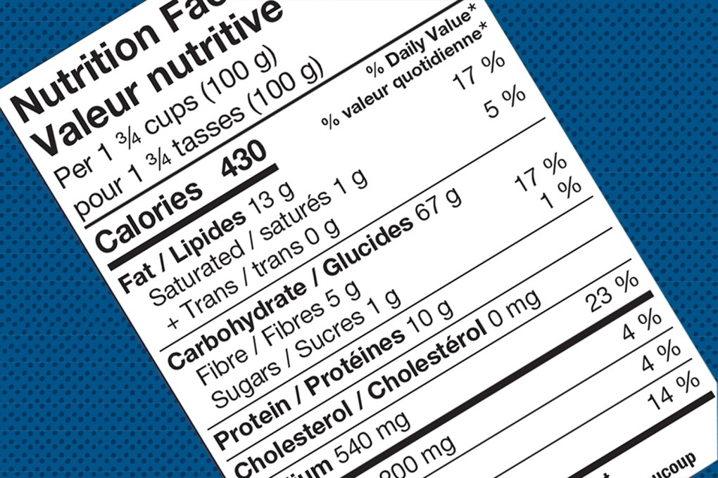 USA Canada - 2016 Changes Food Labeling Regulations