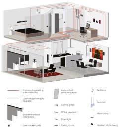 lutron homeworks wiring diagram homeworks qs u2013 strategic lightingrh strategic lighting  [ 1293 x 1391 Pixel ]