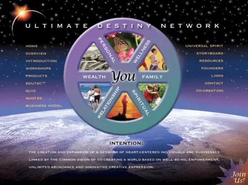 Ultimate Destinyland™ - Strategic Marketecture™