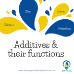 Additives and their properties