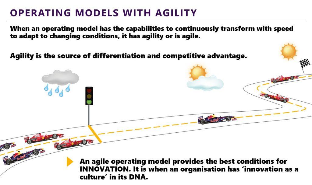 Operating Model Agility in F1 - Stratability