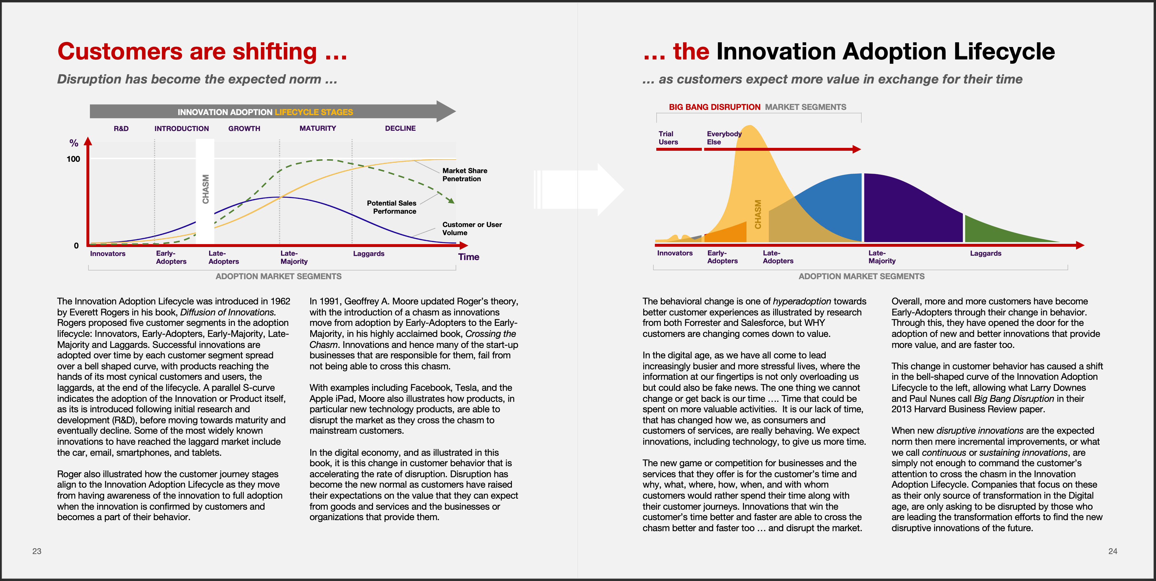 THE STRATEGY JOURNEY Book (2020) by Choo and Christison