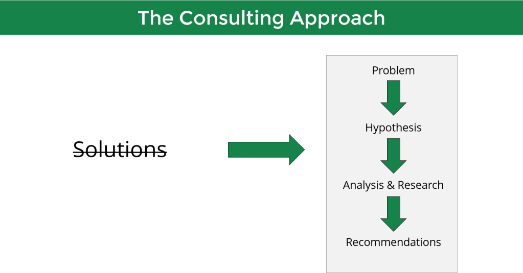 Consulting is about starting with problems instead of solutions