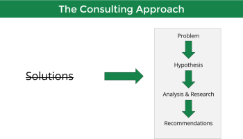 SCQA - A Framework For Defining Problems & Hypotheses