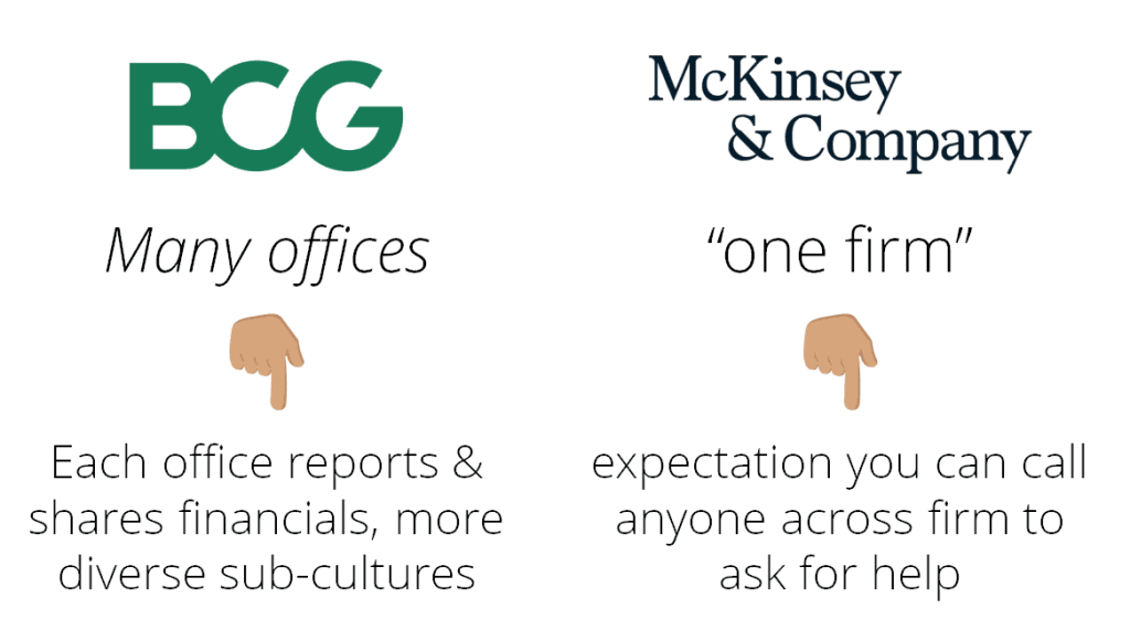 comparison of Mckinsey and BCG cultures