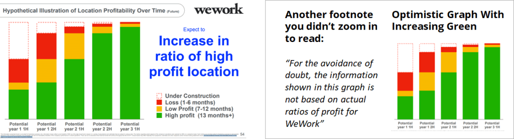 ridiculous footnotes on wework deck