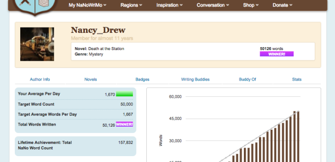 Sample progress chart for National Novel Writing Month (NaNoWriMo)