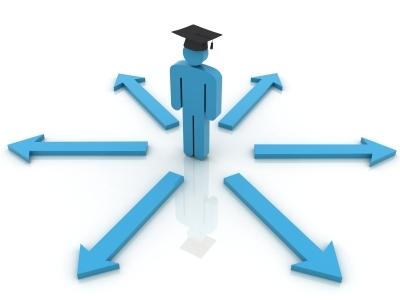 Choosing An American University For You! (1/5)