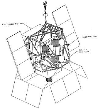 HIREGS I (HIgh REsolution Gamma-ray and hard x-ray
