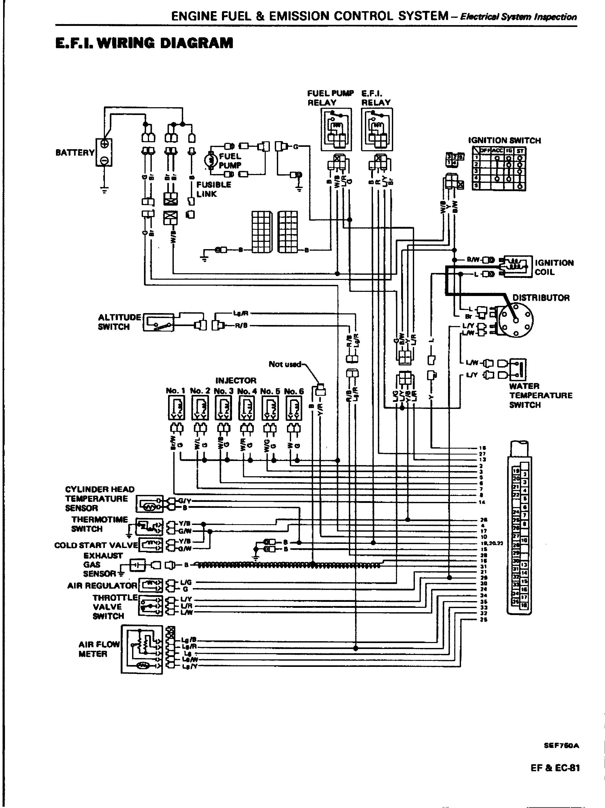 datsun ignition wiring diagram