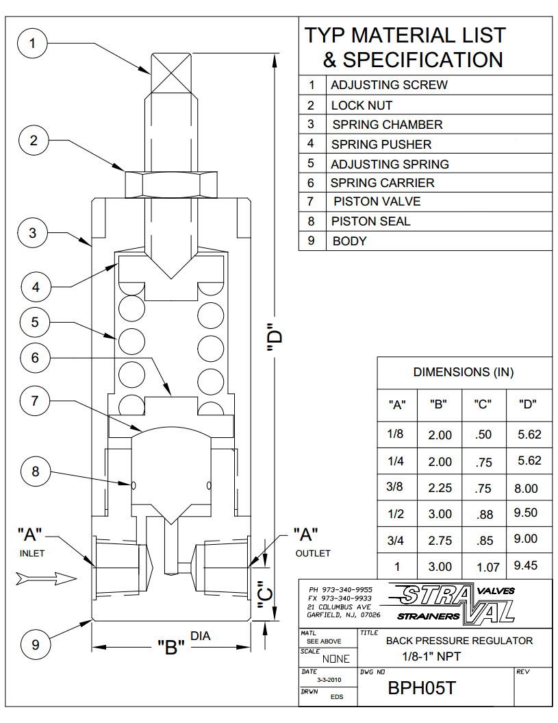 Coleman Rva C Wiring Diagrams Coleman Thermostat Diagram