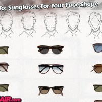 Sunglasses for men - Choosing the right shades for your face shape