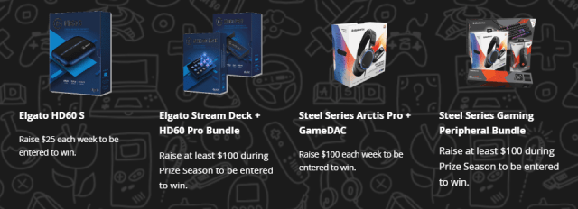 St. Jude PLAY LIVE Prizes
