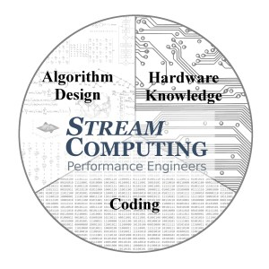 math-hardware-coding