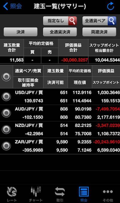 SBI FX スワップポイント10000円