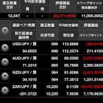 SBI FXトレードのスワップポイントが11,000円を突破