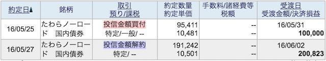 たわらノーロード 国内債券 売却約定価格.jpg