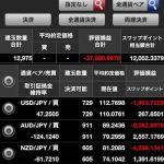 SBI FXトレードのスワップポイントが12,000円を突破