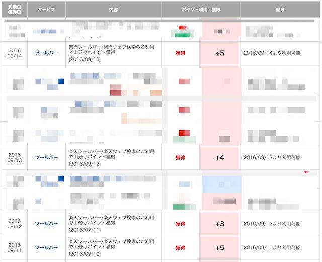 楽天ウェブ検索 山分けポイント実績.jpg