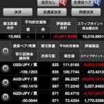 SBI FXトレードのスワップポイントが15,000円を突破