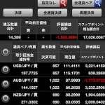 SBI FXトレードのスワップポイントが17,000円を突破