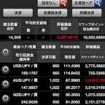 SBI FXトレードのスワップポイントが18,000円を突破