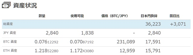 bitFlyer資産状況20170519.jpg