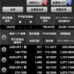SBI FXトレードのスワップポイントが23,000円を突破