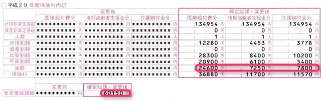 平成29年度 国民健康保険料.jpg