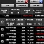 SBI FXトレードのスワップポイントが24,000円を突破。これが最後の報告か