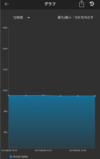バロメーターPlus 履歴グラフ画面.jpg