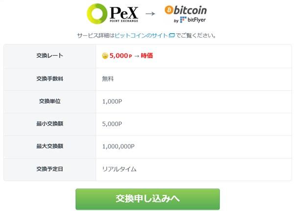 PeX ビットコイン交換.jpg