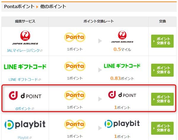 Ponta→他社ポイント 交換