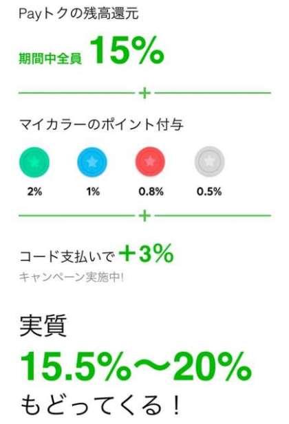 LINE 平成最後の超Payトク祭り 還元率