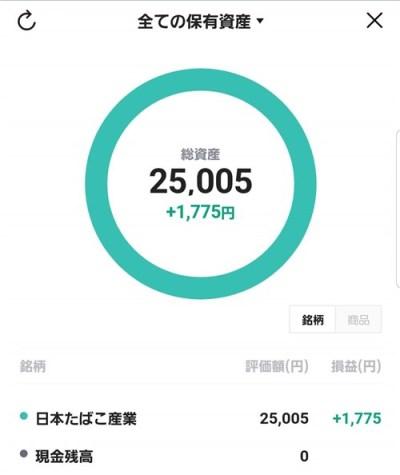 LINE.証券 タイムセール 日本たばこ産業購入