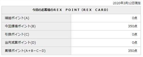 REXカード ポイント付与