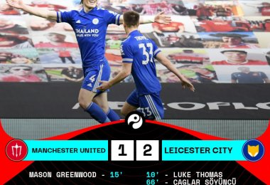 Manchester United 1-2 Leicester City - Goal Highlights