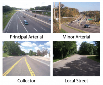 Road__Functional_Classification