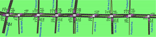 Example of Synchro used in one scenario. Its like real world SimCity, but with way more numbers.