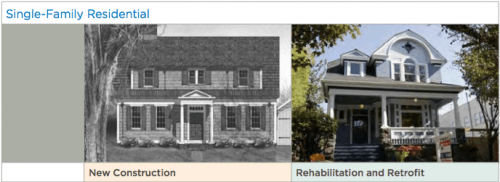 Study Assumption: Like-for-Like Replacement (Source: National Trust for Historic Preservation)