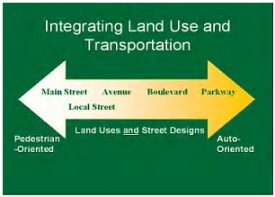 Charlotte's Street Typology integrates land use and transportation